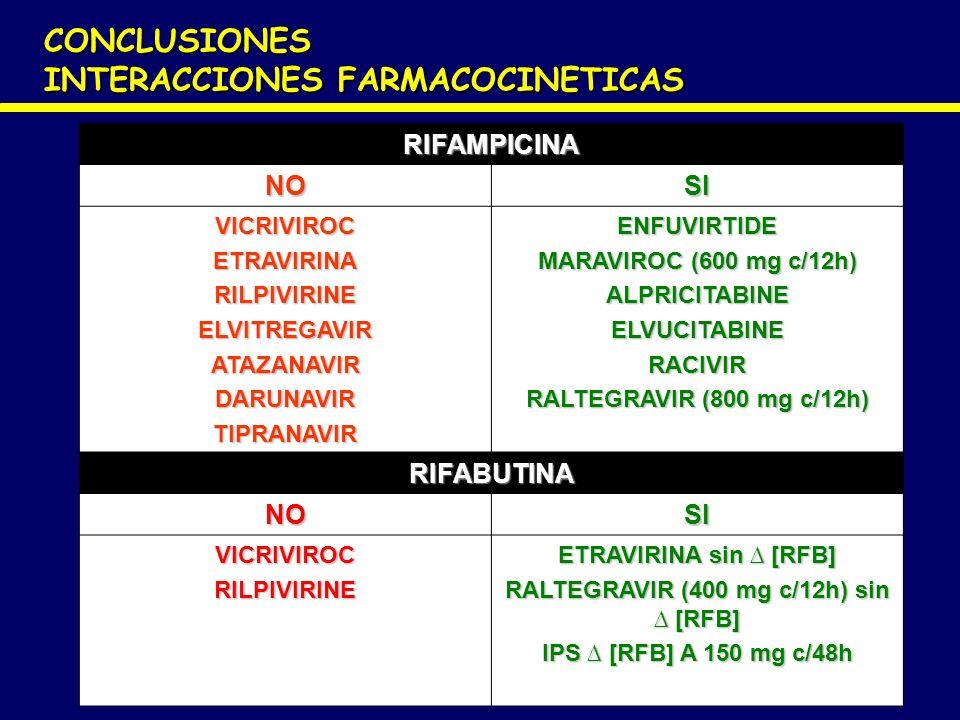 RALTEGRAVIR (400 mg c/12h) sin ∆ [RFB]